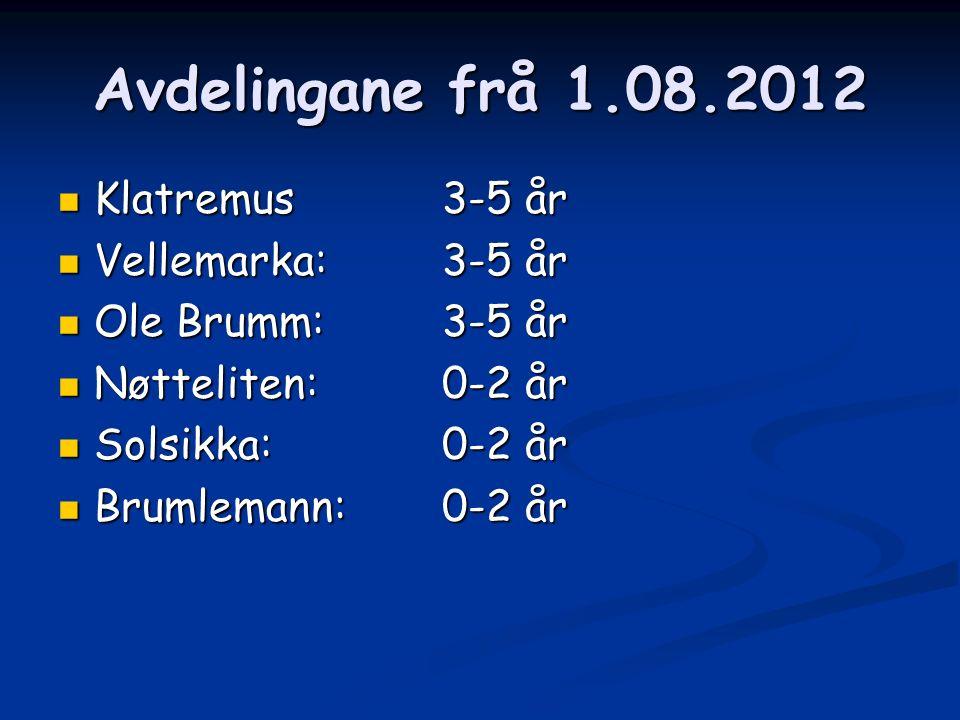Framhald Avdelingane frå 1.08.2012 24 plassar på desse tre avdelingane Klatremus Klatremus Vellemarka Vellemarka Ole Brumm Ole Brumm
