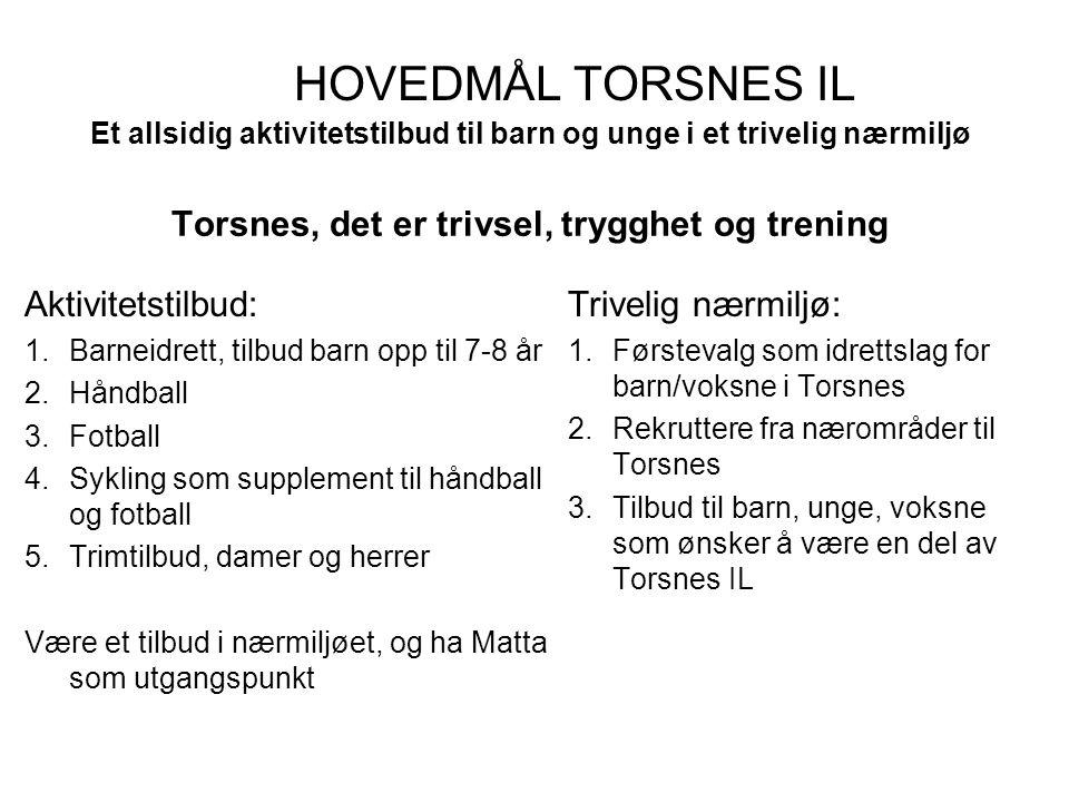 HOVEDMÅL TORSNES IL Et allsidig aktivitetstilbud til barn og unge i et trivelig nærmiljø Torsnes, det er trivsel, trygghet og trening Aktivitetstilbud: 1.Barneidrett, tilbud barn opp til 7-8 år 2.Håndball 3.Fotball 4.Sykling som supplement til håndball og fotball 5.Trimtilbud, damer og herrer Være et tilbud i nærmiljøet, og ha Matta som utgangspunkt Trivelig nærmiljø: 1.Førstevalg som idrettslag for barn/voksne i Torsnes 2.Rekruttere fra nærområder til Torsnes 3.Tilbud til barn, unge, voksne som ønsker å være en del av Torsnes IL