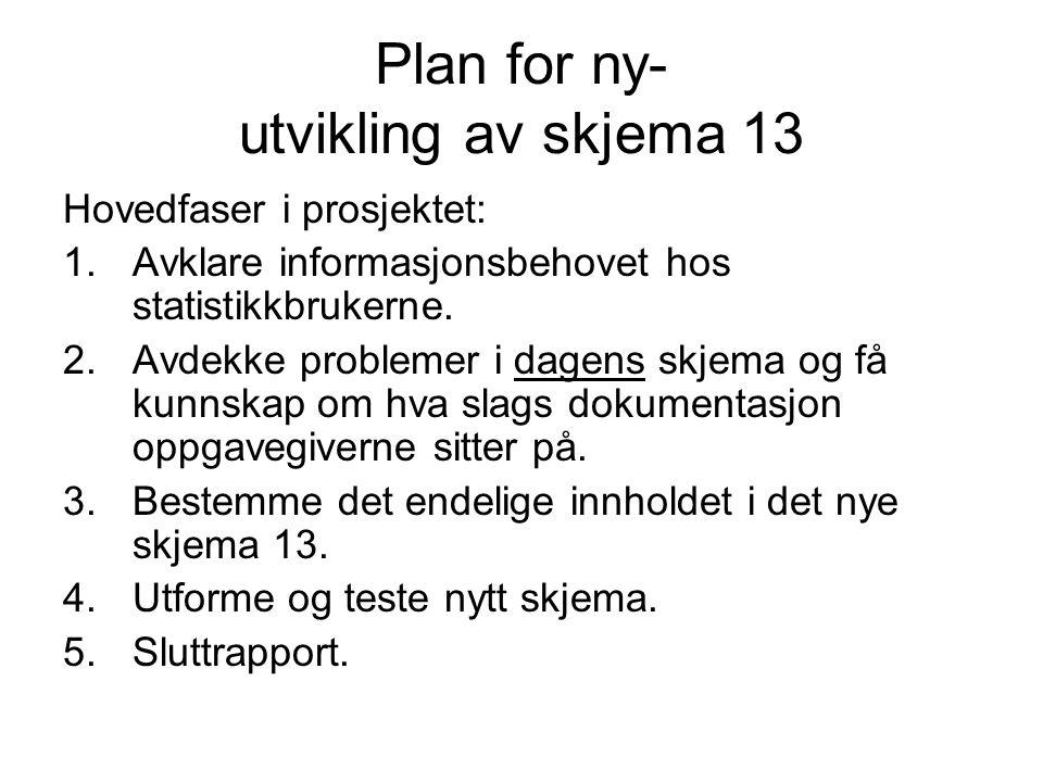 Plan for ny- utvikling av skjema 13 Hovedfaser i prosjektet: 1.Avklare informasjonsbehovet hos statistikkbrukerne.