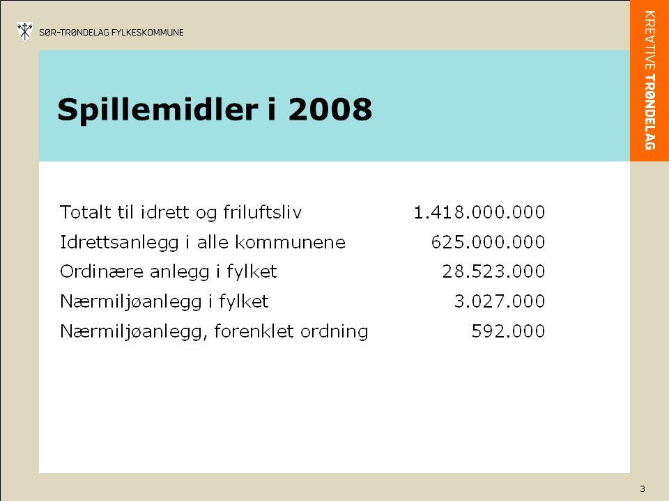 3 Spillemidler i 2008