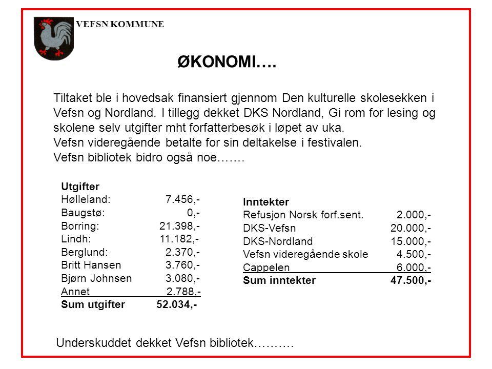 VEFSN KOMMUNE Tiltaket ble i hovedsak finansiert gjennom Den kulturelle skolesekken i Vefsn og Nordland.