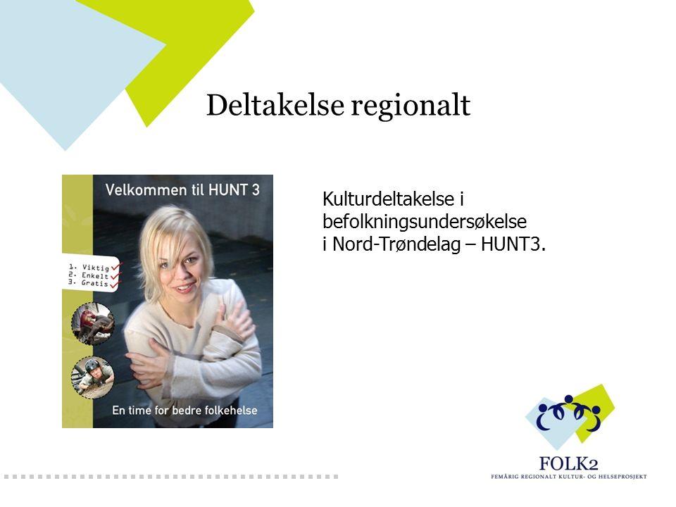 Deltakelse regionalt Kulturdeltakelse i befolkningsundersøkelse i Nord-Trøndelag – HUNT3.