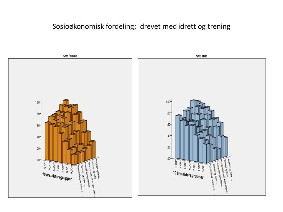 Sosioøkonomisk fordeling; drevet med idrett og trening
