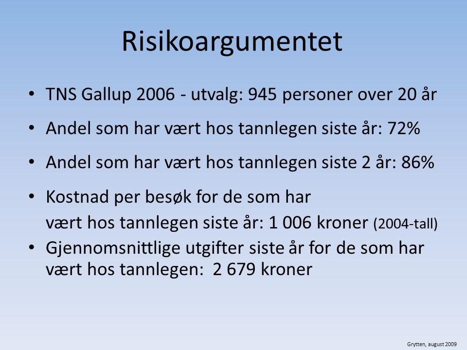 Risikoargumentet TNS Gallup 2006 - utvalg: 945 personer over 20 år Andel som har vært hos tannlegen siste år: 72% Andel som har vært hos tannlegen sis