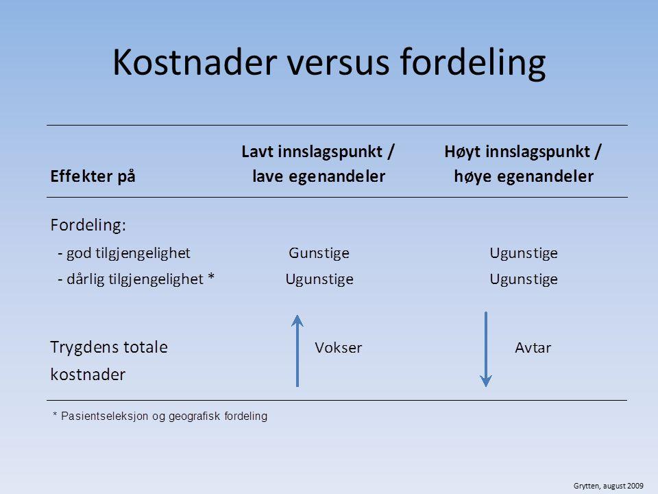 Kostnader versus fordeling Grytten, august 2009