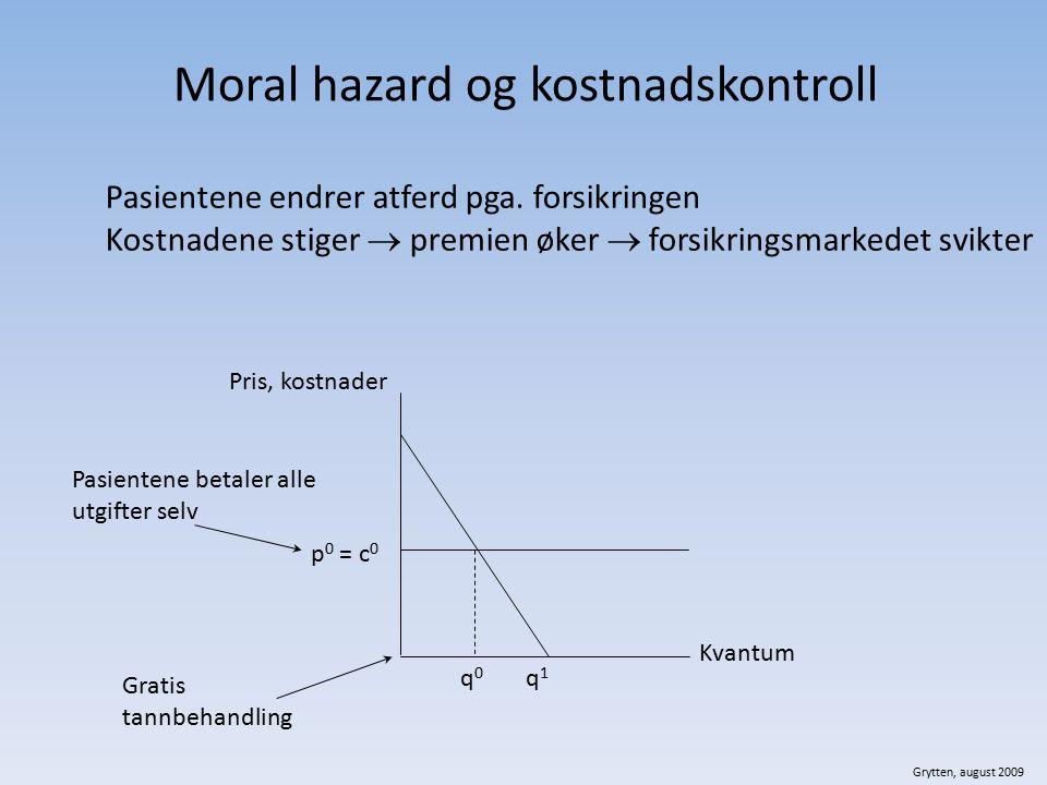 Moral hazard og kostnadskontroll Pasientene endrer atferd pga. forsikringen Kostnadene stiger  premien øker  forsikringsmarkedet svikter p 0 = c 0 q