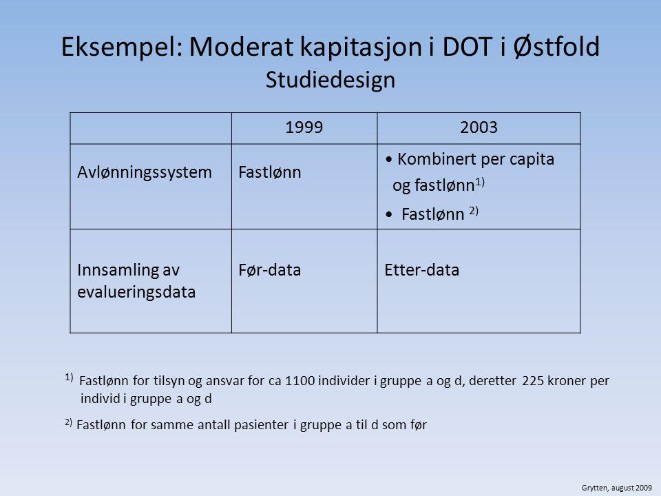 Eksempel: Moderat kapitasjon i DOT i Østfold Studiedesign 19992003 AvlønningssystemFastlønn Kombinert per capita og fastlønn 1) Fastlønn 2) Innsamling