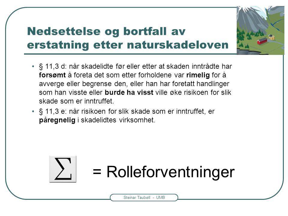 Steinar Taubøll - UMB Nedsettelse og bortfall av erstatning etter naturskadeloven § 11,3 d: når skadelidte før eller etter at skaden inntrådte har for