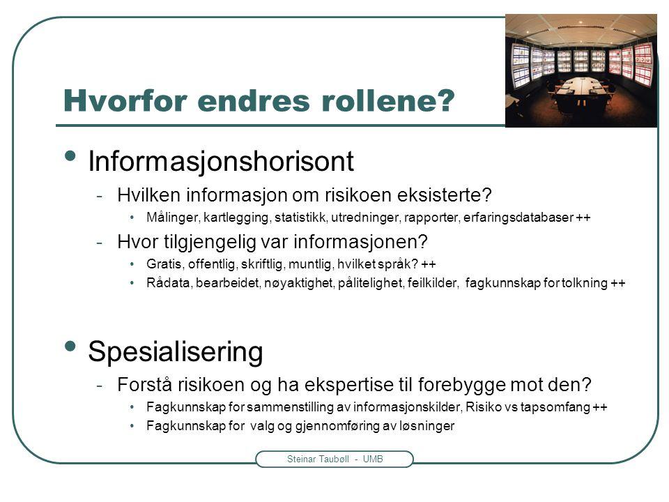 Steinar Taubøll - UMB Hvorfor endres rollene? Informasjonshorisont -Hvilken informasjon om risikoen eksisterte? Målinger, kartlegging, statistikk, utr