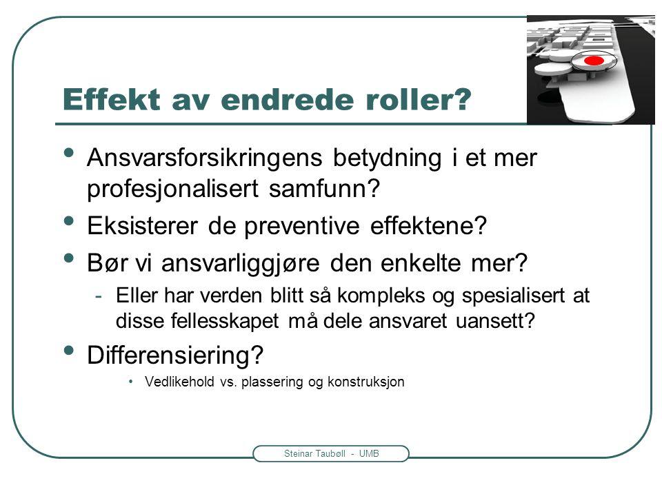 Steinar Taubøll - UMB Effekt av endrede roller? Ansvarsforsikringens betydning i et mer profesjonalisert samfunn? Eksisterer de preventive effektene?