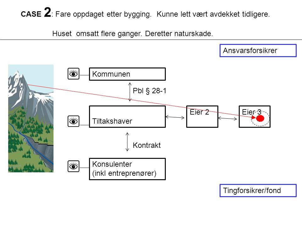 Kommunen Konsulenter Tiltakshaver Pbl § 28-1 Kontrakt CASE 2 : Fare oppdaget etter bygging.