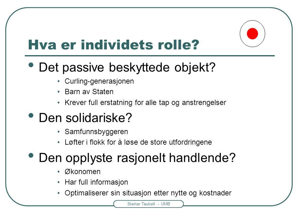 Steinar Taubøll - UMB Hva er individets rolle? Det passive beskyttede objekt? Curling-generasjonen Barn av Staten Krever full erstatning for alle tap