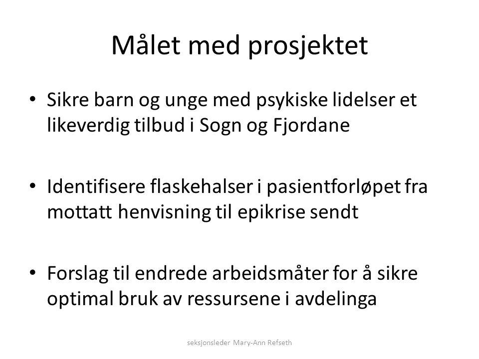 Målet med prosjektet Sikre barn og unge med psykiske lidelser et likeverdig tilbud i Sogn og Fjordane Identifisere flaskehalser i pasientforløpet fra