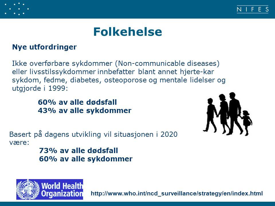 Folkehelse Nye utfordringer Ikke overførbare sykdommer (Non-communicable diseases) eller livsstilssykdommer innbefatter blant annet hjerte-kar sykdom, fedme, diabetes, osteoporose og mentale lidelser og utgjorde i 1999: http://www.who.int/ncd_surveillance/strategy/en/index.html Basert på dagens utvikling vil situasjonen i 2020 være: 73% av alle dødsfall 60% av alle sykdommer 60% av alle dødsfall 43% av alle sykdommer