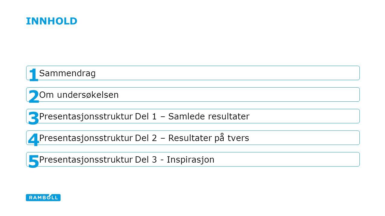 INNHOLD Sammendrag 1 Om undersøkelsen 2 Presentasjonsstruktur Del 1 – Samlede resultater 3 Presentasjonsstruktur Del 2 – Resultater på tvers 4 Presentasjonsstruktur Del 3 - Inspirasjon 5