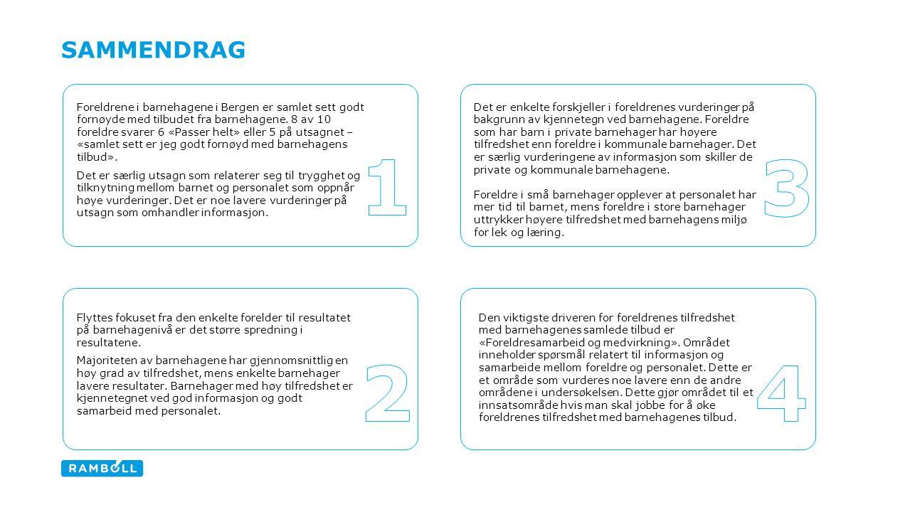 SAMMENDRAG Foreldrene i barnehagene i Bergen er samlet sett godt fornøyde med tilbudet fra barnehagene. 8 av 10 foreldre svarer 6 «Passer helt» eller