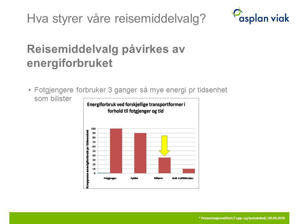 Hva styrer våre reisemiddelvalg? Reisemiddelvalg påvirkes av energiforbruket Fotgjengere forbruker 3 ganger så mye energi pr tidsenhet som bilister 20
