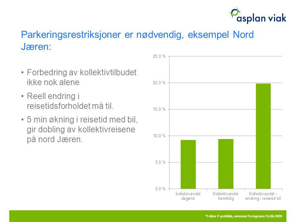 Parkeringsrestriksjoner er nødvendig, eksempel Nord Jæren: Forbedring av kollektivtilbudet ikke nok alene Reell endring i reisetidsforholdet må til.