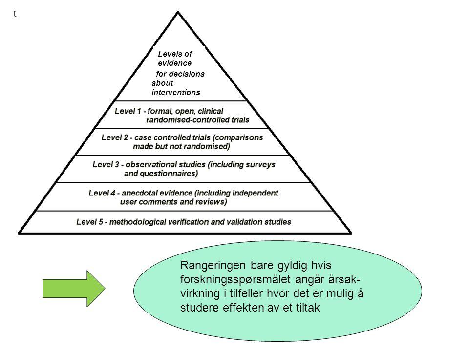 Rangeringen er altså ikke: En generell rangering av kunnskap En nedvurdering av kvalitative metoder En vurdering av hva slags forskning som bør prioriteres Hva er den beste studien å gjøre i forhold til et gitt spørsmål?