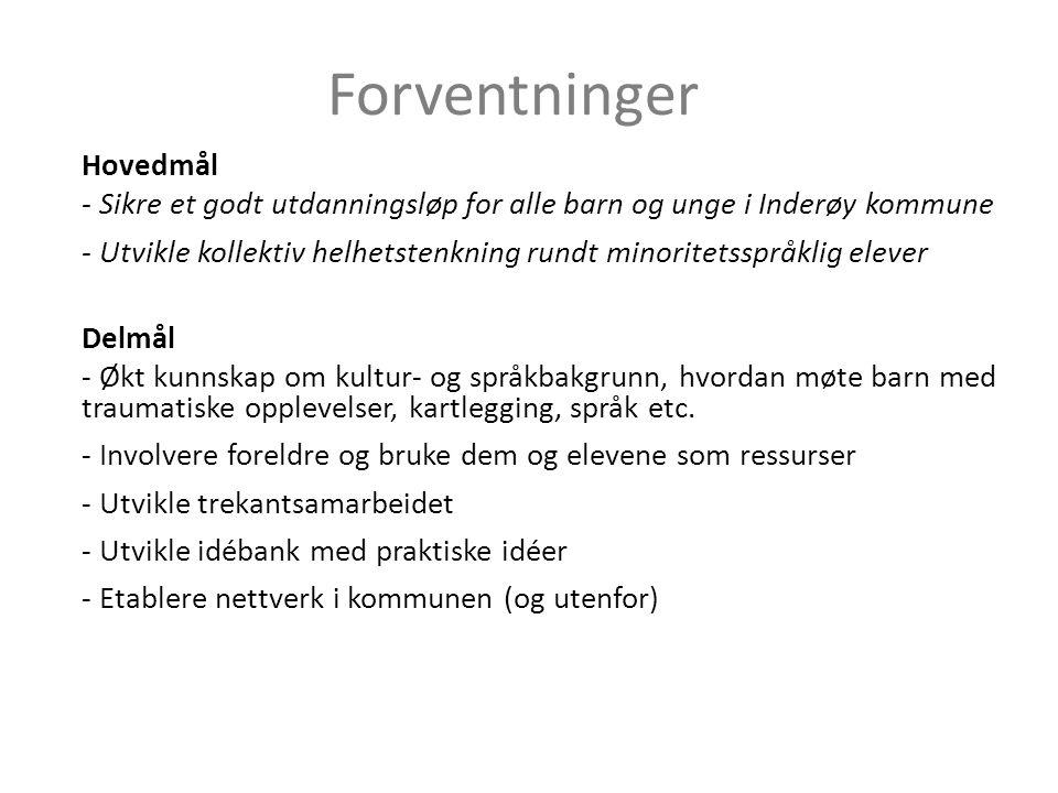 Forventninger Hovedmål - Sikre et godt utdanningsløp for alle barn og unge i Inderøy kommune - Utvikle kollektiv helhetstenkning rundt minoritetsspråk