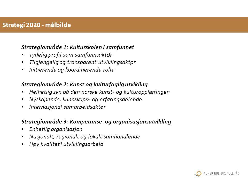 Strategi 2020 - målbilde Strategiområde 1: Kulturskolen i samfunnet Tydelig profil som samfunnsaktør Tilgjengelig og transparent utviklingsaktør Initierende og koordinerende rolle Strategiområde 2: Kunst og kulturfaglig utvikling Helhetlig syn på den norske kunst- og kulturopplæringen Nyskapende, kunnskaps- og erfaringsdelende Internasjonal samarbeidsaktør Strategiområde 3: Kompetanse- og organisasjonsutvikling Enhetlig organisasjon Nasjonalt, regionalt og lokalt samhandlende Høy kvalitet i utviklingsarbeid