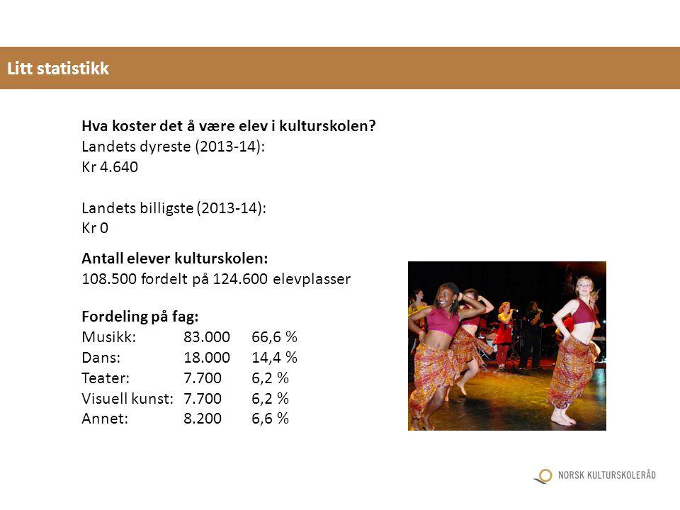 Litt statistikk Hva koster det å være elev i kulturskolen? Landets dyreste (2013-14): Kr 4.640 Landets billigste (2013-14): Kr 0 Antall elever kulturs