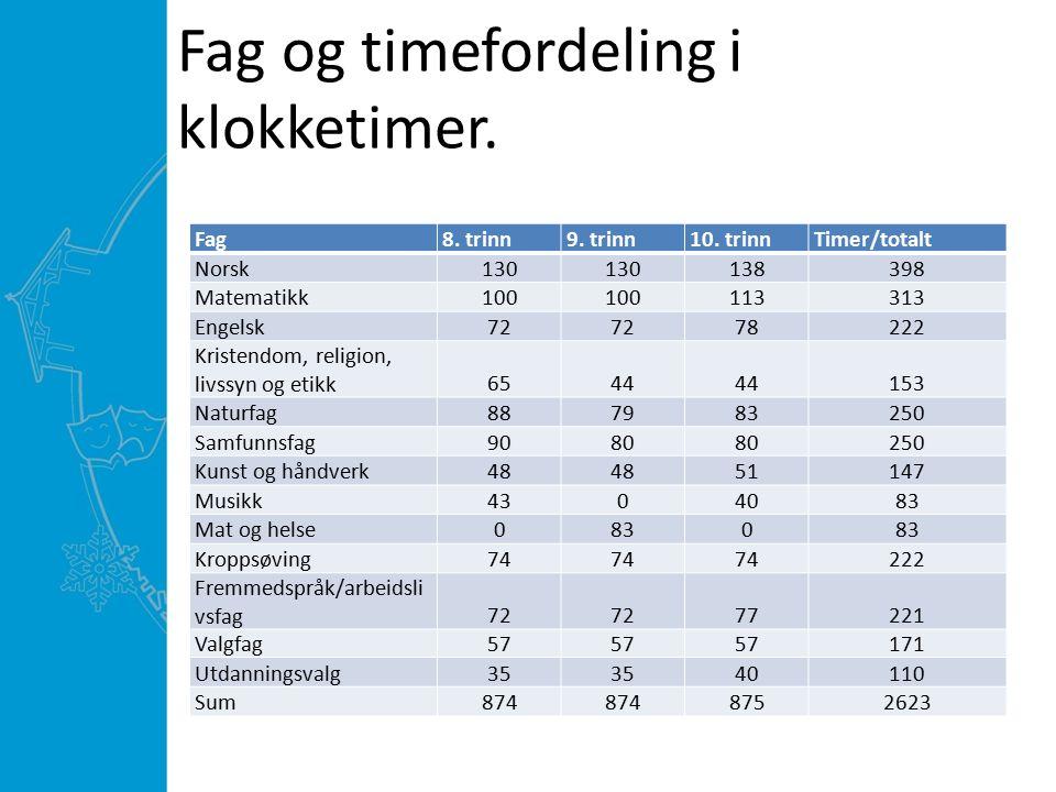 Fag og timefordeling i klokketimer. Fag8. trinn9.