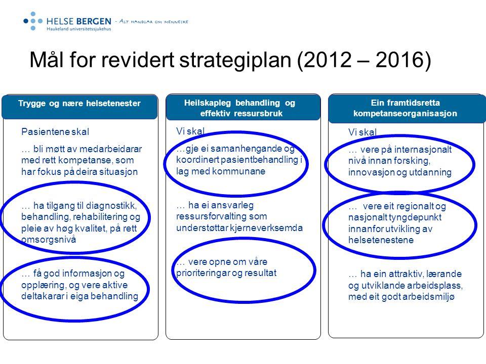 Mål for revidert strategiplan (2012 – 2016) Vi skal …gje ei samanhengande og koordinert pasientbehandling i lag med kommunane … ha ei ansvarleg ressur