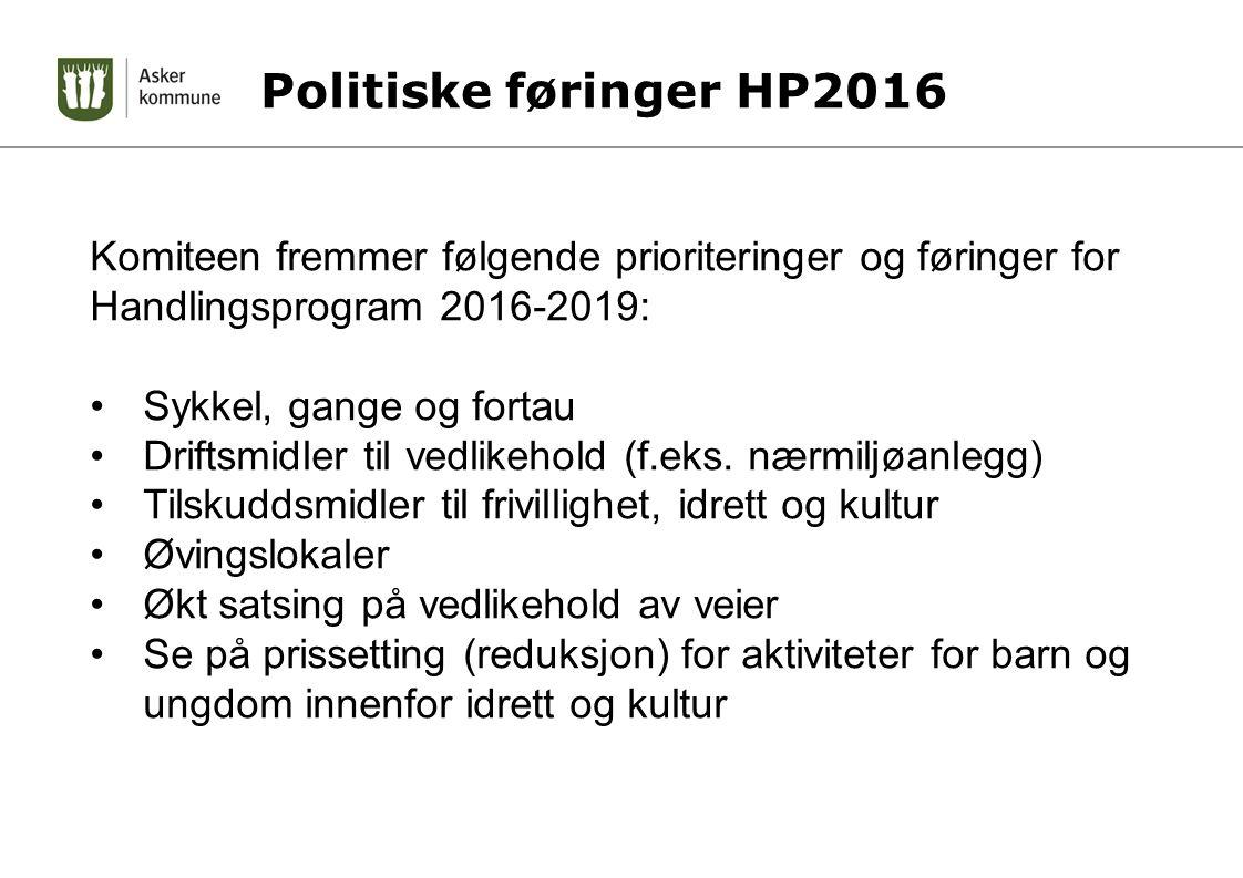 Politiske føringer HP2016 Komiteen fremmer følgende prioriteringer og føringer for Handlingsprogram 2016-2019: Sykkel, gange og fortau Driftsmidler til vedlikehold (f.eks.