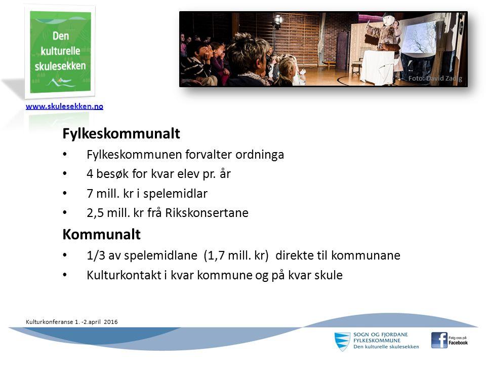 www.skulesekken.no Kulturkonferanse 1. -2.april 2016 Fylkeskommunalt Fylkeskommunen forvalter ordninga 4 besøk for kvar elev pr. år 7 mill. kr i spele