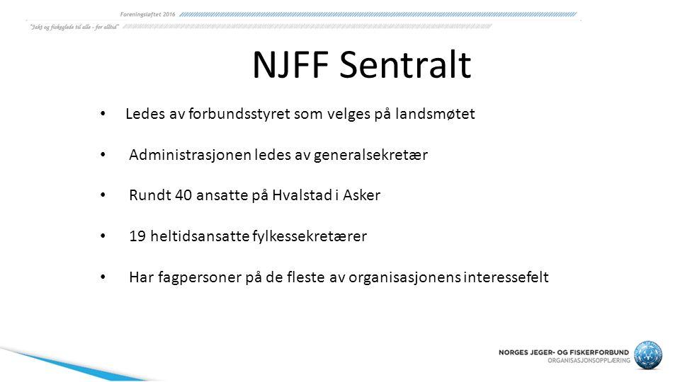 Ledes av forbundsstyret som velges på landsmøtet Administrasjonen ledes av generalsekretær Rundt 40 ansatte på Hvalstad i Asker 19 heltidsansatte fylk