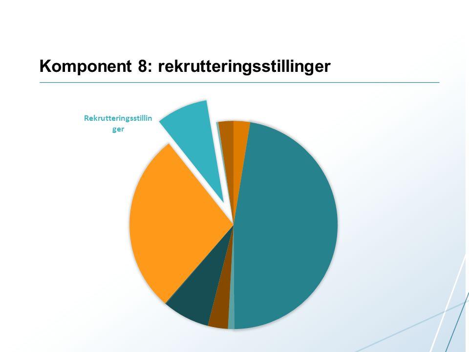 Komponent 8: rekrutteringsstillinger