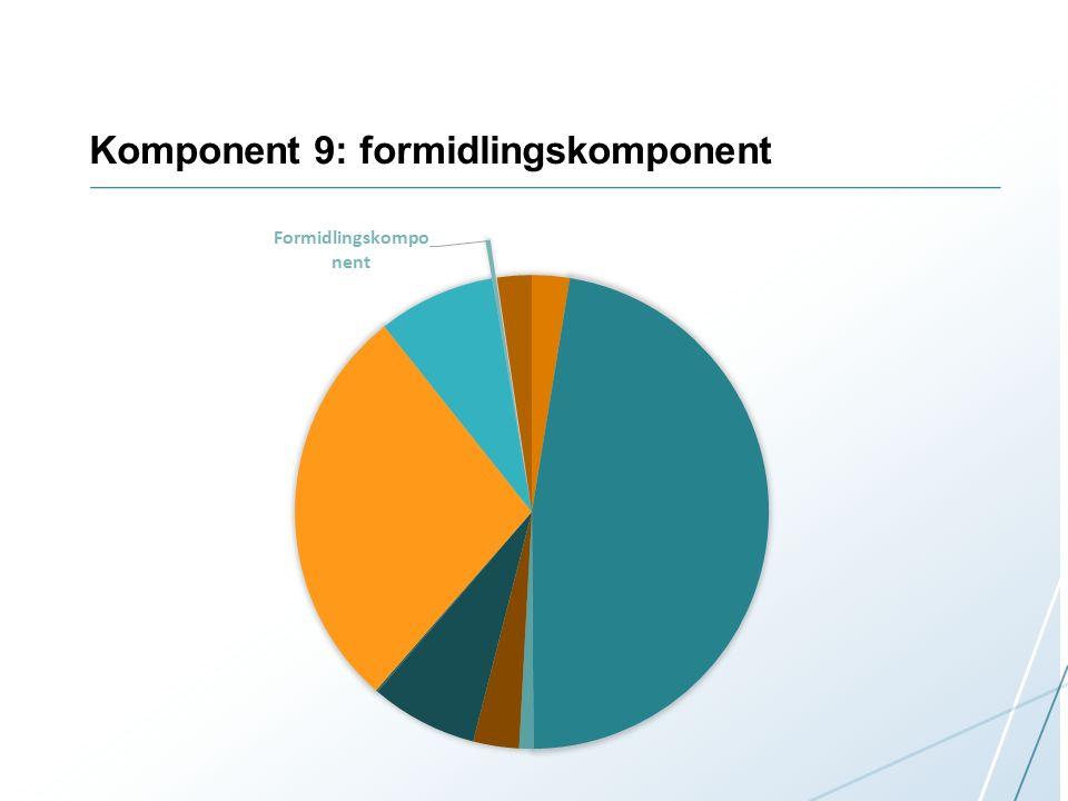 Komponent 9: formidlingskomponent