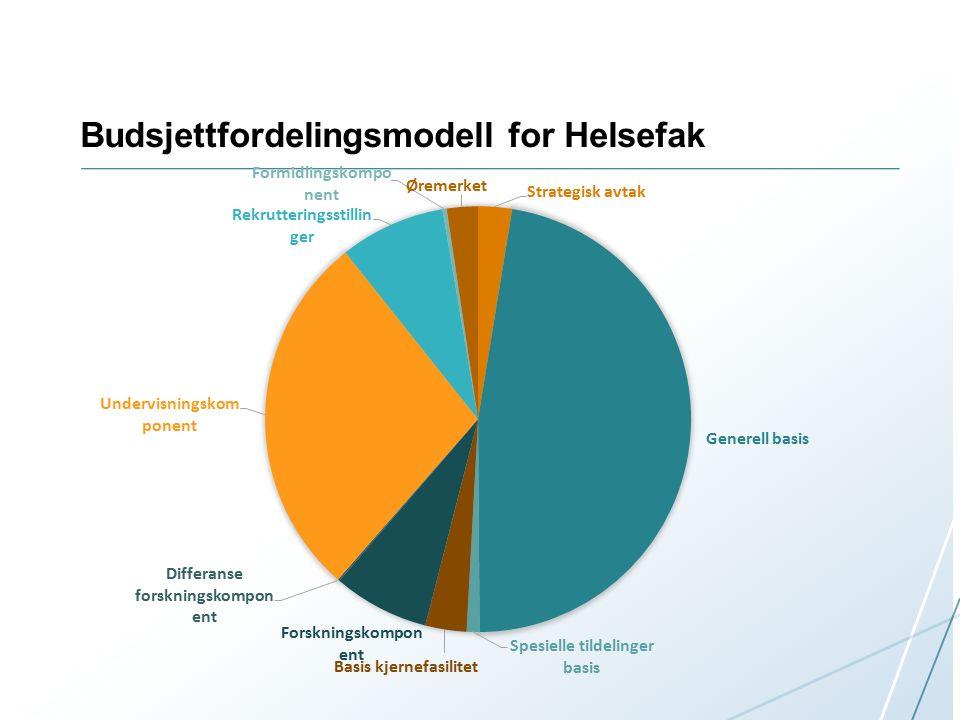 Budsjettfordelingsmodell for Helsefak