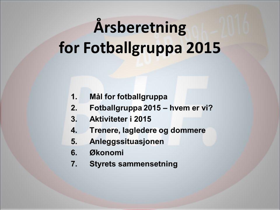 Årsberetning for Fotballgruppa 2015