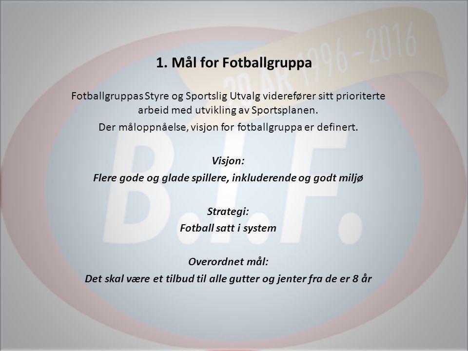 1. Mål for Fotballgruppa Fotballgruppas Styre og Sportslig Utvalg viderefører sitt prioriterte arbeid med utvikling av Sportsplanen. Der måloppnåelse,
