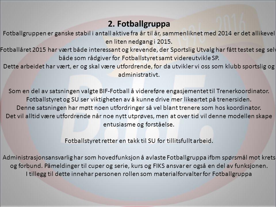 2. Fotballgruppa Fotballgruppen er ganske stabil i antall aktive fra år til år, sammenliknet med 2014 er det allikevel en liten nedgang i 2015. Fotbal