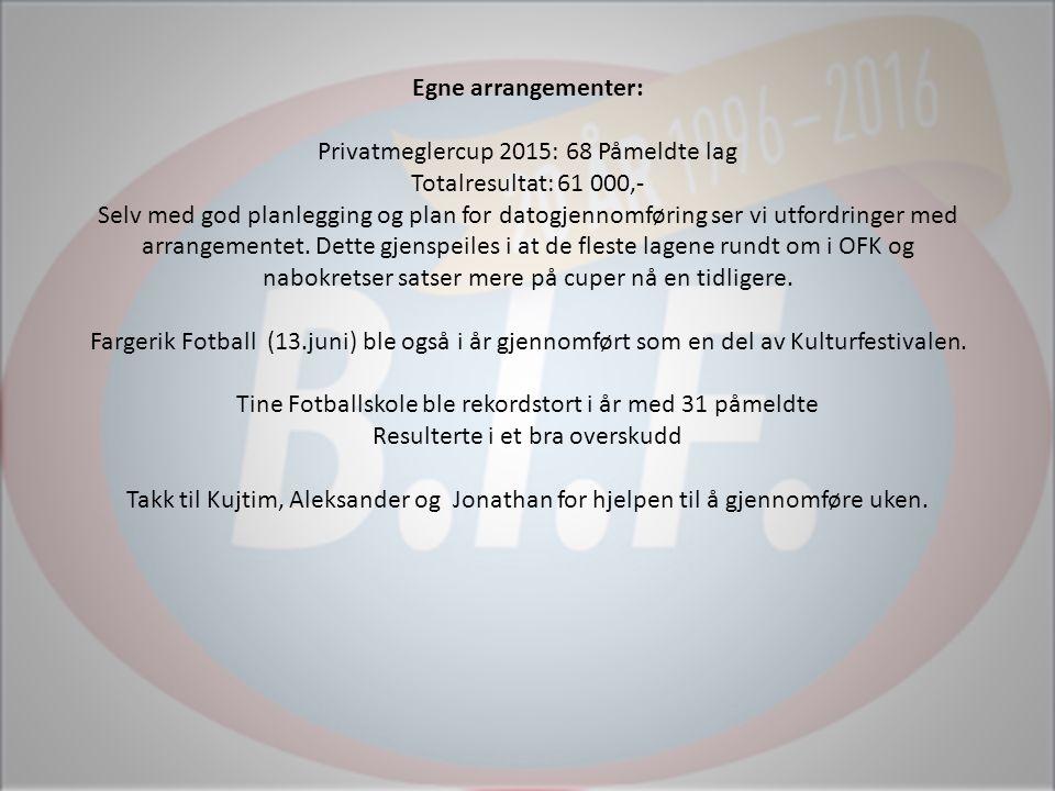 Egne arrangementer: Privatmeglercup 2015: 68 Påmeldte lag Totalresultat: 61 000,- Selv med god planlegging og plan for datogjennomføring ser vi utfordringer med arrangementet.