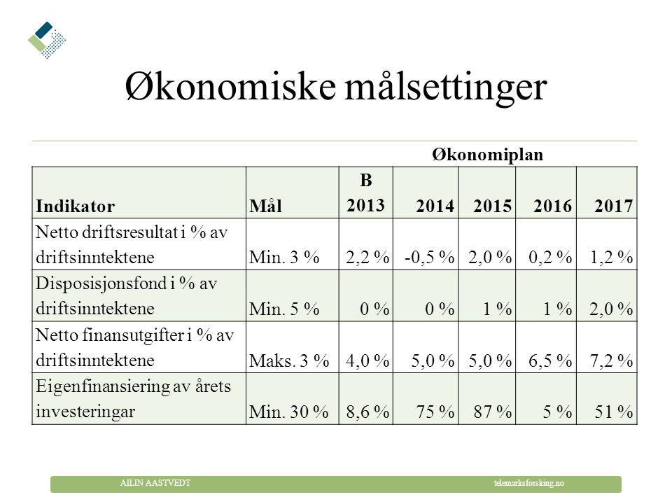 © Telemarksforsking telemarksforsking.no Vedtak: «Driften ned med 20 mill.