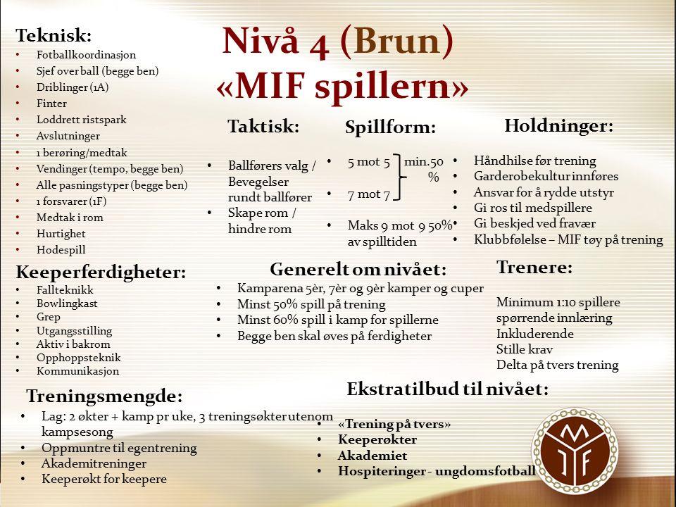 Nivå 4 (Brun) «MIF spillern» Teknisk: Fotballkoordinasjon Sjef over ball (begge ben) Driblinger (1A) Finter Loddrett ristspark Avslutninger 1 berøring