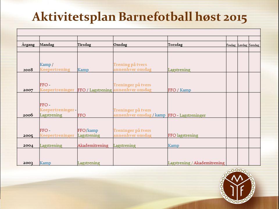 Aktivitetsplan Barnefotball høst 2015 ÅrgangMandagTirsdagOnsdagTorsdag FredagLørdagSøndag 2008 Kamp / KeepertreningKamp Trening på tvers annenhver ons