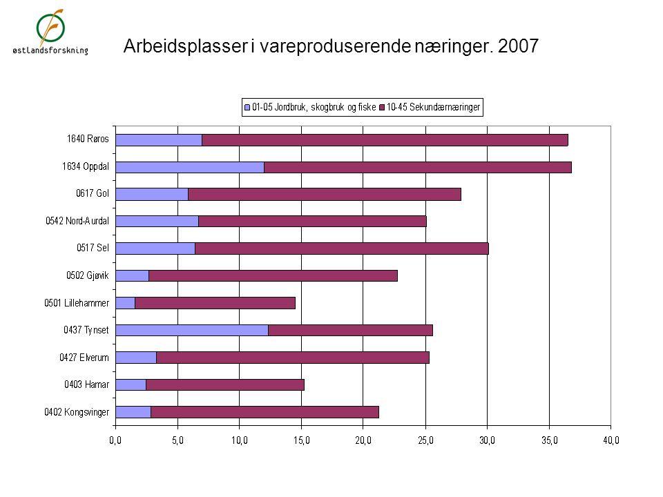 Arbeidsplasser i vareproduserende næringer. 2007