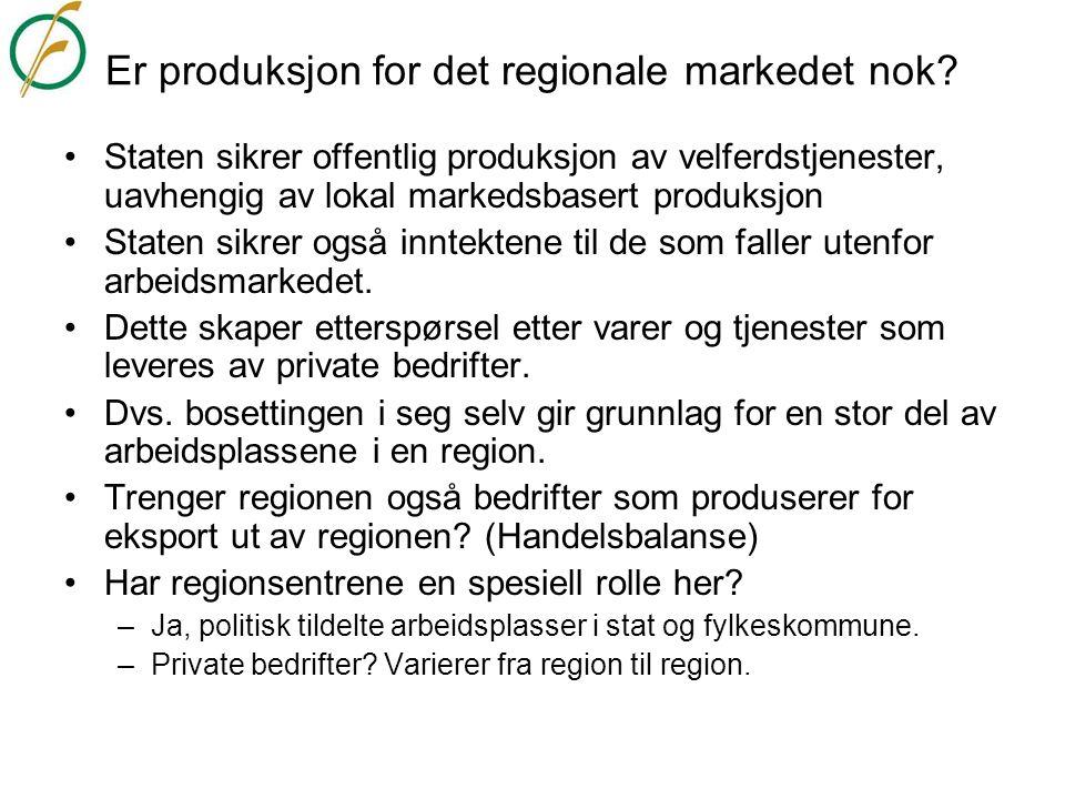 Er produksjon for det regionale markedet nok? Staten sikrer offentlig produksjon av velferdstjenester, uavhengig av lokal markedsbasert produksjon Sta