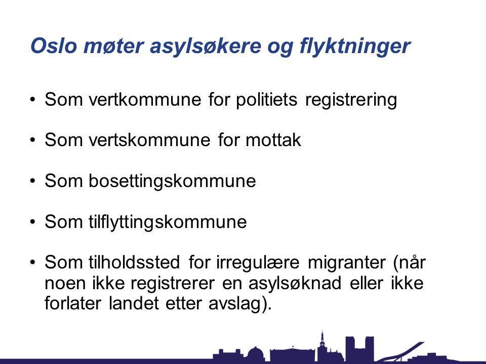 Oslo møter asylsøkere og flyktninger Som vertkommune for politiets registrering Som vertskommune for mottak Som bosettingskommune Som tilflyttingskomm