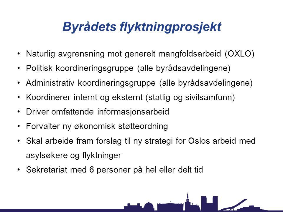 Byrådets flyktningprosjekt Naturlig avgrensning mot generelt mangfoldsarbeid (OXLO) Politisk koordineringsgruppe (alle byrådsavdelingene) Administrativ koordineringsgruppe (alle byrådsavdelingene) Koordinerer internt og eksternt (statlig og sivilsamfunn) Driver omfattende informasjonsarbeid Forvalter ny økonomisk støtteordning Skal arbeide fram forslag til ny strategi for Oslos arbeid med asylsøkere og flyktninger Sekretariat med 6 personer på hel eller delt tid