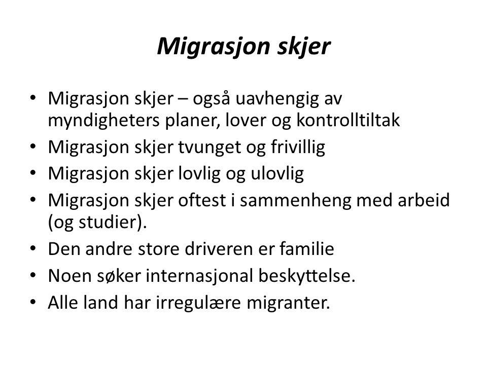 Migrasjon skjer Migrasjon skjer – også uavhengig av myndigheters planer, lover og kontrolltiltak Migrasjon skjer tvunget og frivillig Migrasjon skjer lovlig og ulovlig Migrasjon skjer oftest i sammenheng med arbeid (og studier).