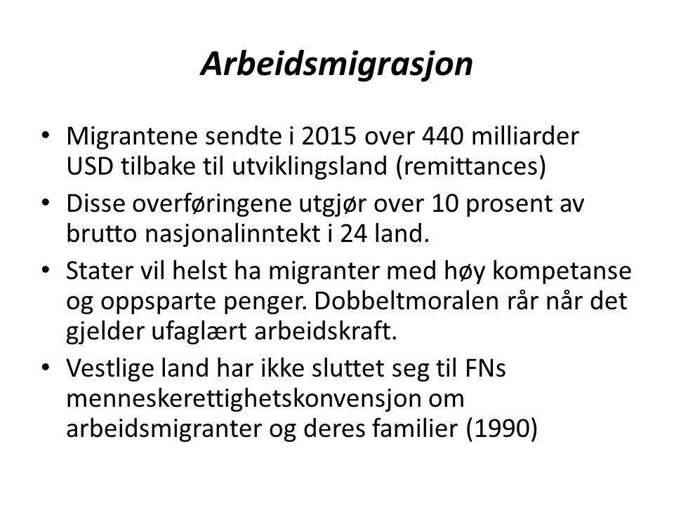 Arbeidsmigrasjon Migrantene sendte i 2015 over 440 milliarder USD tilbake til utviklingsland (remittances) Disse overføringene utgjør over 10 prosent av brutto nasjonalinntekt i 24 land.