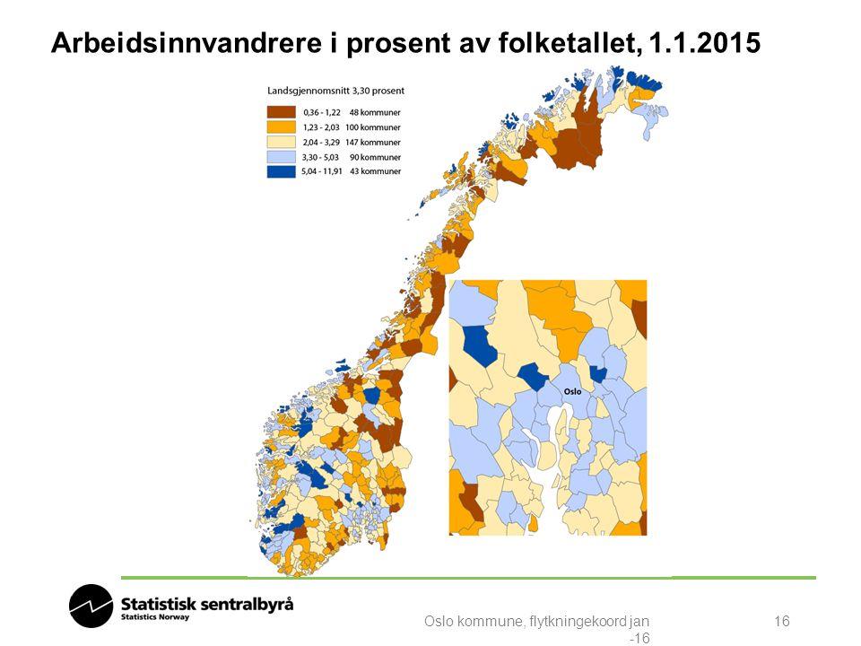 Oslo kommune, flytkningekoord jan -16 Arbeidsinnvandrere i prosent av folketallet, 1.1.2015 16