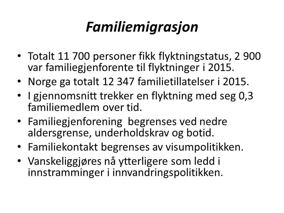 Familiemigrasjon Totalt 11 700 personer fikk flyktningstatus, 2 900 var familiegjenforente til flyktninger i 2015. Norge ga totalt 12 347 familietilla