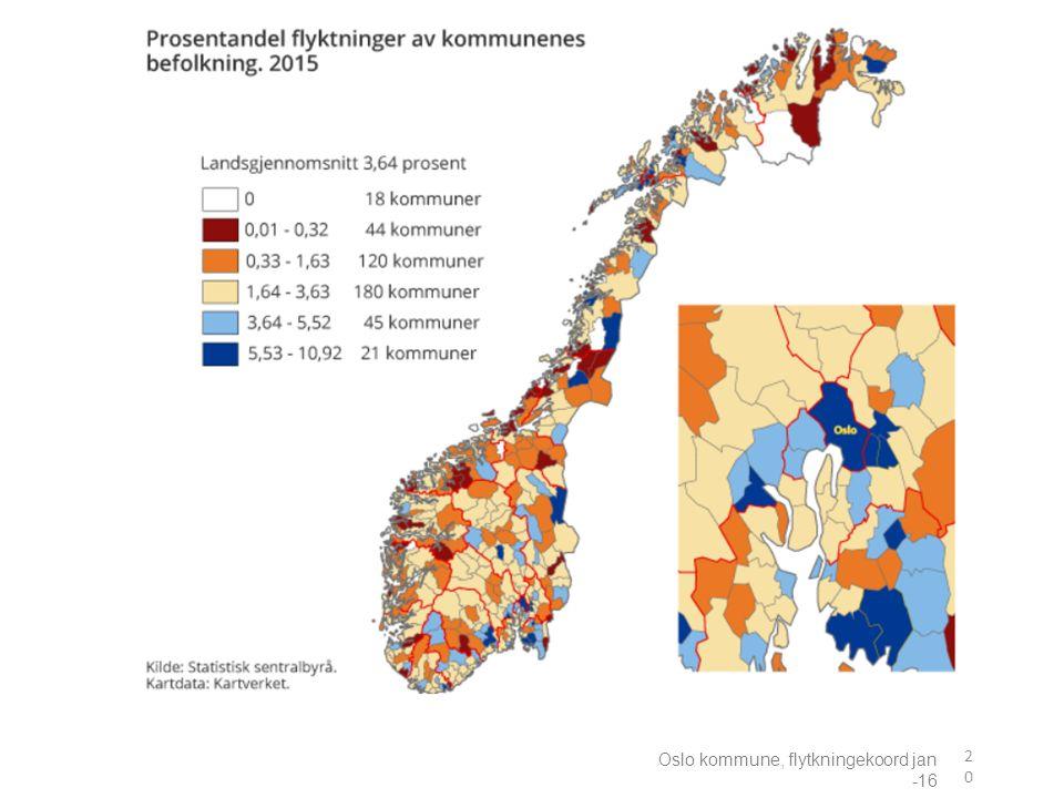 Oslo kommune, flytkningekoord jan -16 20
